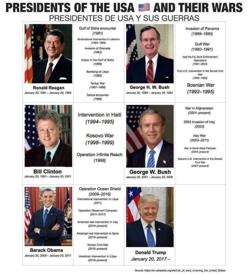 Presidenter.